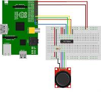 https://sites.google.com/a/imediabank.com/sanki/project/sanki-device/2-axis-joystick/MCP3008_joystick-1024x930.png?attredirects=0
